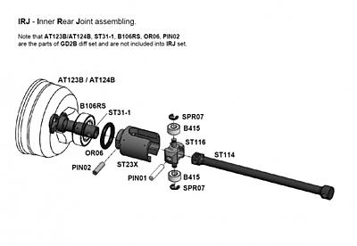 Awesomatix IRJ - Inner Rear Joint Set