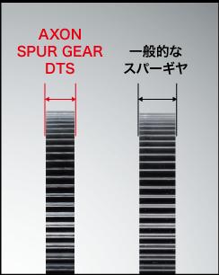 AXON Spur Gear DTS 64P 91T